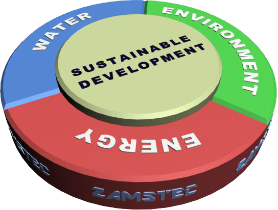 sustainable development trends and solutions 17 sustainable development goals (sdgs) by 2030 if we manage to  trends  accordingly, investments are being made in context-specific solutions through.